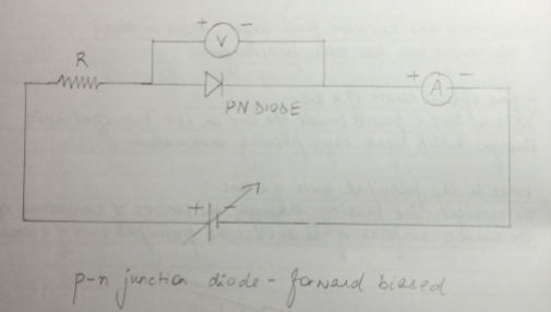 P-N Junction Diode Forward Biased